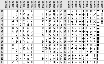 This font packs a lot of stuff into the Unicode Private Use Area for specia