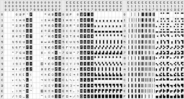 TRS-80 Fonts