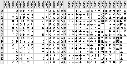 Commodore 64 Fonts