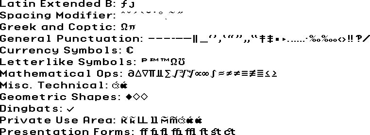 Apple II Fonts